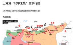 土耳其「和平之泉」軍事行動
