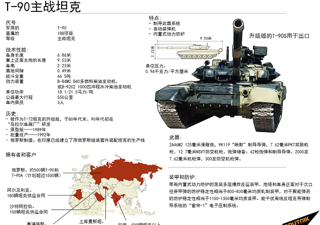 T-90主戰坦克
