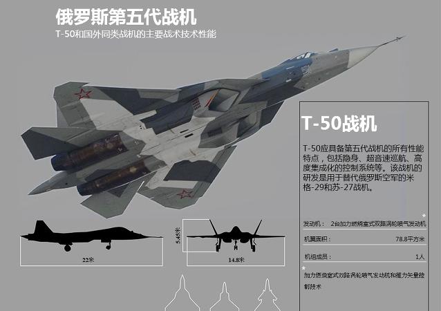 T-50戰機