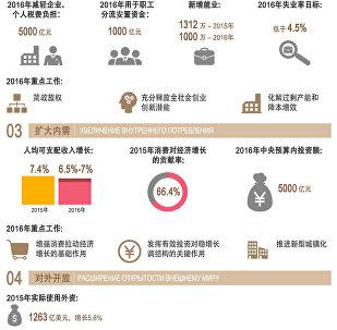大數據解讀2016中國政府工作報告