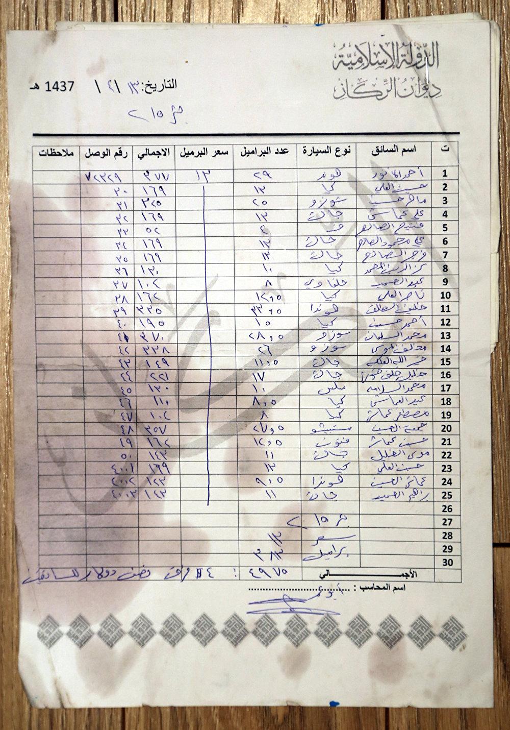 從IS控制區將石油運往各地的司機和車輛名單