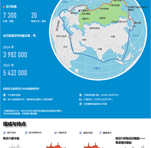 俄羅斯原子破冰船