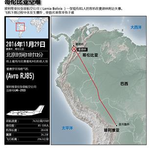 哥伦比亚空难