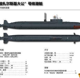 「波扎爾斯基大公」號核潛艇