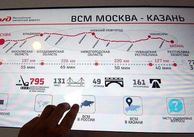 俄副总理:莫斯科-喀山高铁项目未被取消