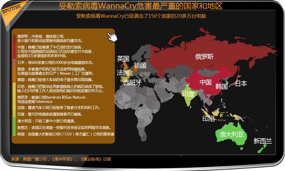 受勒索病毒WannaCry危害最严重的国家和地区