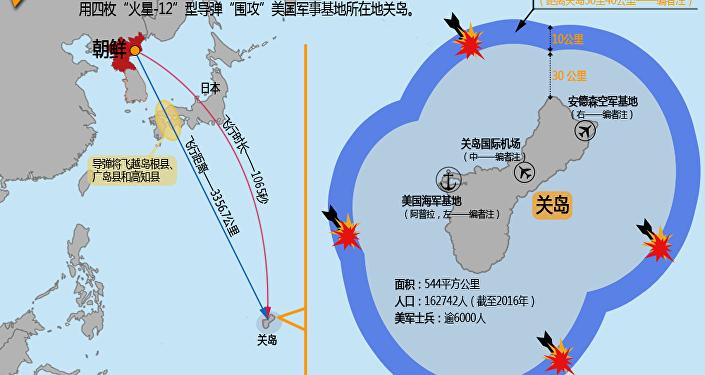 特朗普预计在朝鲜发出威胁后关岛将更受游客青睐