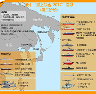 """俄中""""海上联合-2017""""演习 (第二阶段)"""