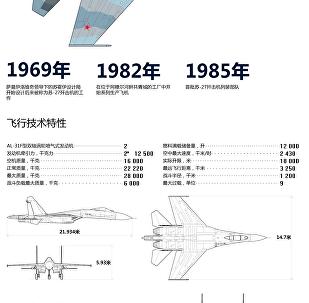 苏-27歼击机