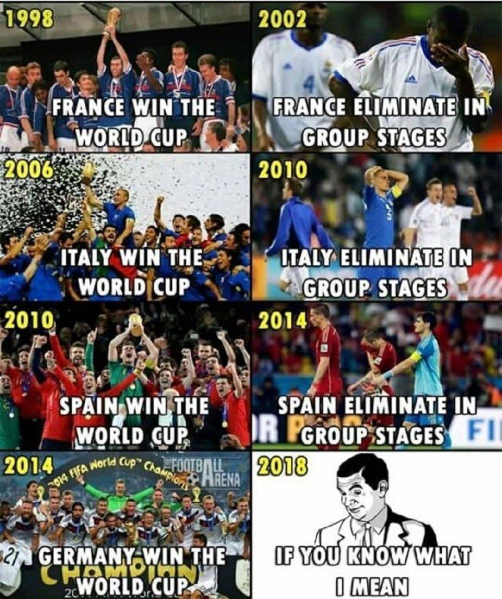 1998年法国夺冠,2002年小组赛出局;2006年意大利夺冠,2010年小组赛出局;2010年西班牙夺冠,2014年小组赛出局;2014年德国夺冠, 2018年小组赛出局。