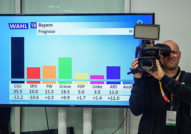 德巴伐利亚州议会选举的出口民调