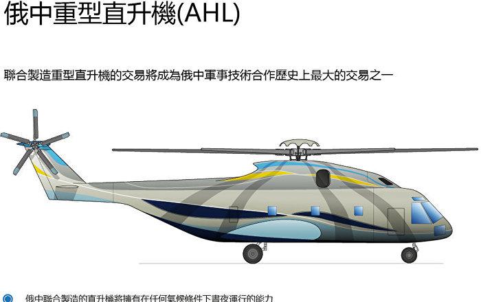 俄中重型直升機(AHL)