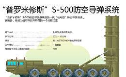 """""""普罗米修斯""""S-500防空导弹系统"""