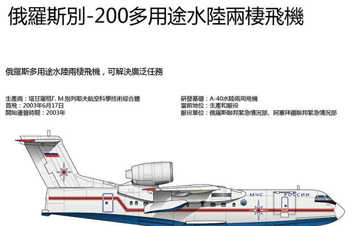 俄羅斯別-200多用途水陸兩棲飛機