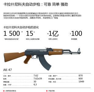 卡拉什尼科夫自动步枪:可靠 简单 强劲